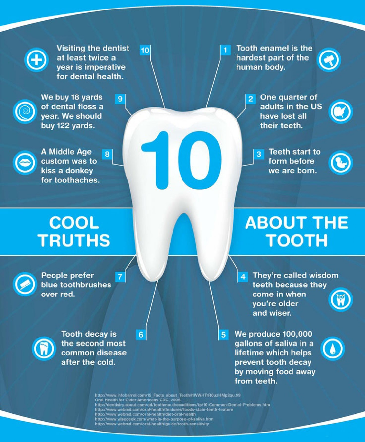cool-facts-about-your-tooth_5509da0de161c_w1500.jpg